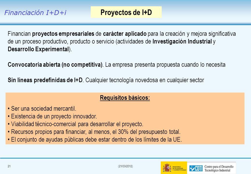20(21/03/2012) Índice – Internacionalización de la I+D+i. Programas Internacionales. – Financiación de la I+D+i – Programas Eurostars
