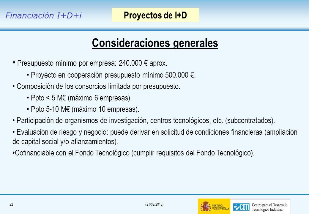 21(21/03/2012) Financian proyectos empresariales de carácter aplicado para la creación y mejora significativa de un proceso productivo, producto o ser