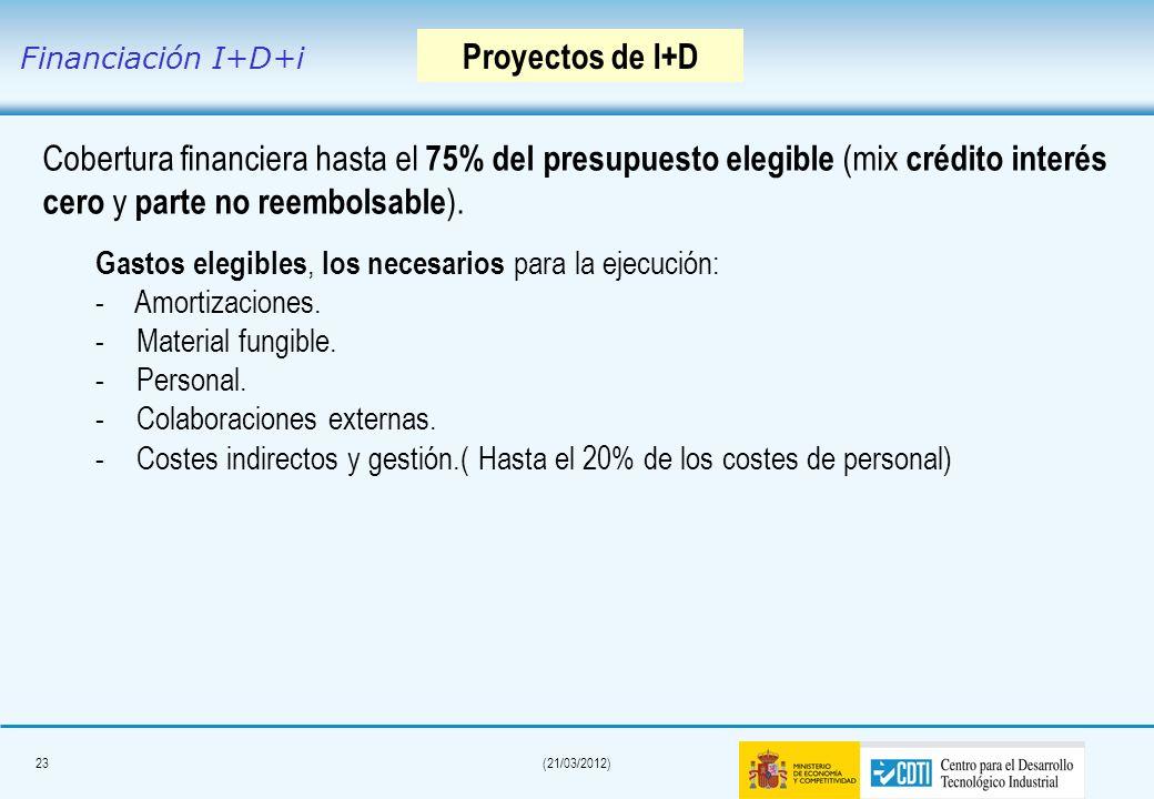 22(21/03/2012) Consideraciones generales Presupuesto mínimo por empresa: 240.000 aprox. Proyecto en cooperación presupuesto mínimo 500.000. Composició