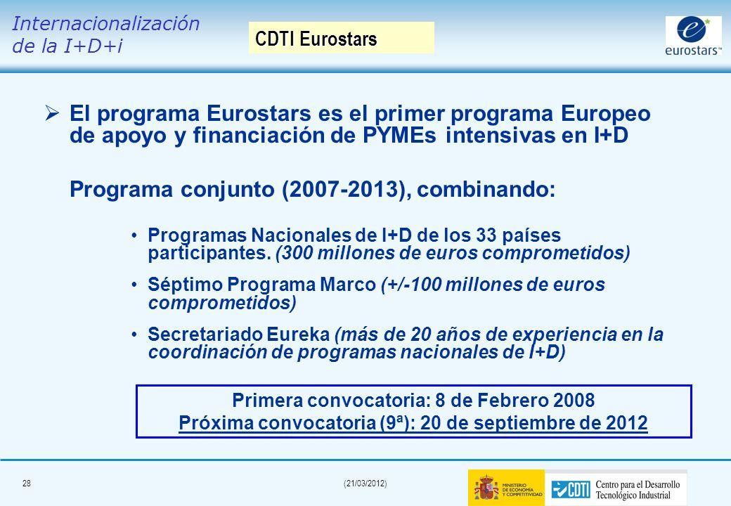 27(21/03/2012) Programa Europeo de colaboración internacional para PyMEs innovadoras