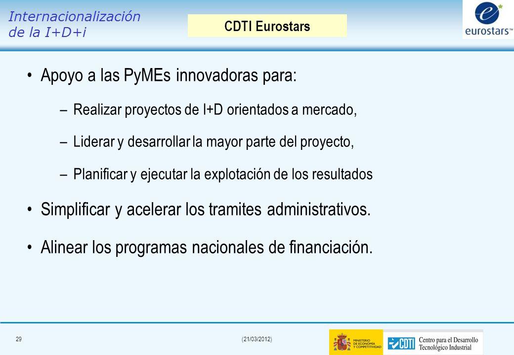 28(21/03/2012) El programa Eurostars es el primer programa Europeo de apoyo y financiación de PYMEs intensivas en I+D Programa conjunto (2007-2013), c