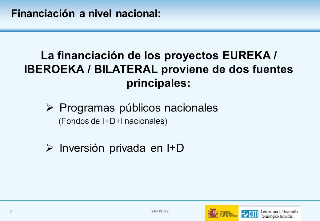8(21/03/2012) Financiación a nivel nacional: Programas públicos nacionales (Fondos de I+D+I nacionales) Inversión privada en I+D La financiación de los proyectos EUREKA / IBEROEKA / BILATERAL proviene de dos fuentes principales: