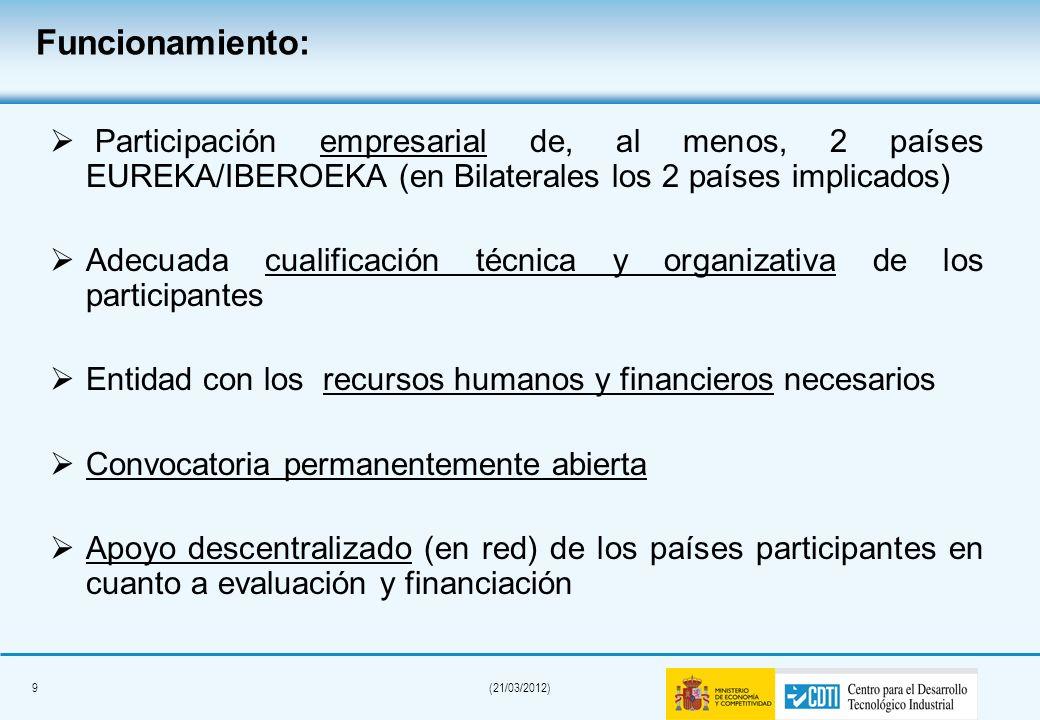 8(21/03/2012) Financiación a nivel nacional: Programas públicos nacionales (Fondos de I+D+I nacionales) Inversión privada en I+D La financiación de lo