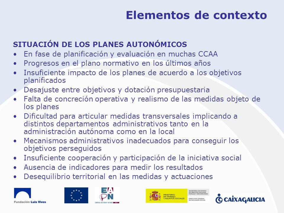 Elementos de contexto SITUACIÓN DE LOS PLANES AUTONÓMICOS En fase de planificación y evaluación en muchas CCAA Progresos en el plano normativo en los