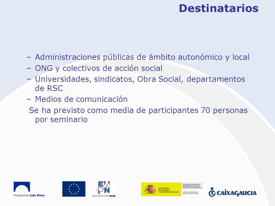 Destinatarios –Administraciones públicas de ámbito autonómico y local –ONG y colectivos de acción social –Universidades, sindicatos, Obra Social, depa