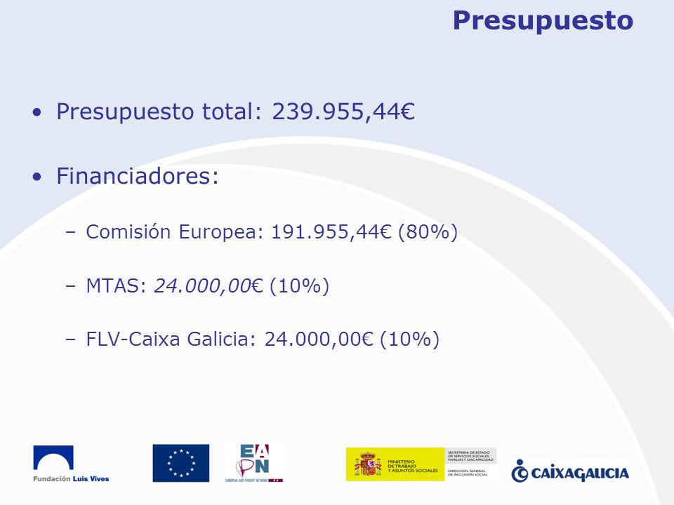 Presupuesto Presupuesto total: 239.955,44 Financiadores: –Comisión Europea: 191.955,44 (80%) –MTAS: 24.000,00 (10%) –FLV-Caixa Galicia: 24.000,00 (10%