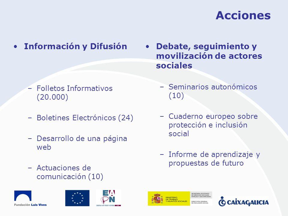 Acciones Información y Difusión –Folletos Informativos (20.000) –Boletines Electrónicos (24) –Desarrollo de una página web –Actuaciones de comunicació