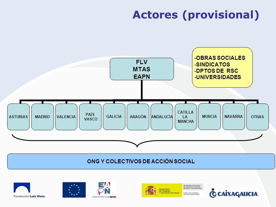 Actores (provisional) FLV MTAS EAPN ASTURIASMADRIDVALENCIA PAÍS VASCO ARAGÓNANDALUCÍA CATILLA LA MANCHA NAVARRAOTRAS OBRAS SOCIALES SINDICATOS DPTOS D