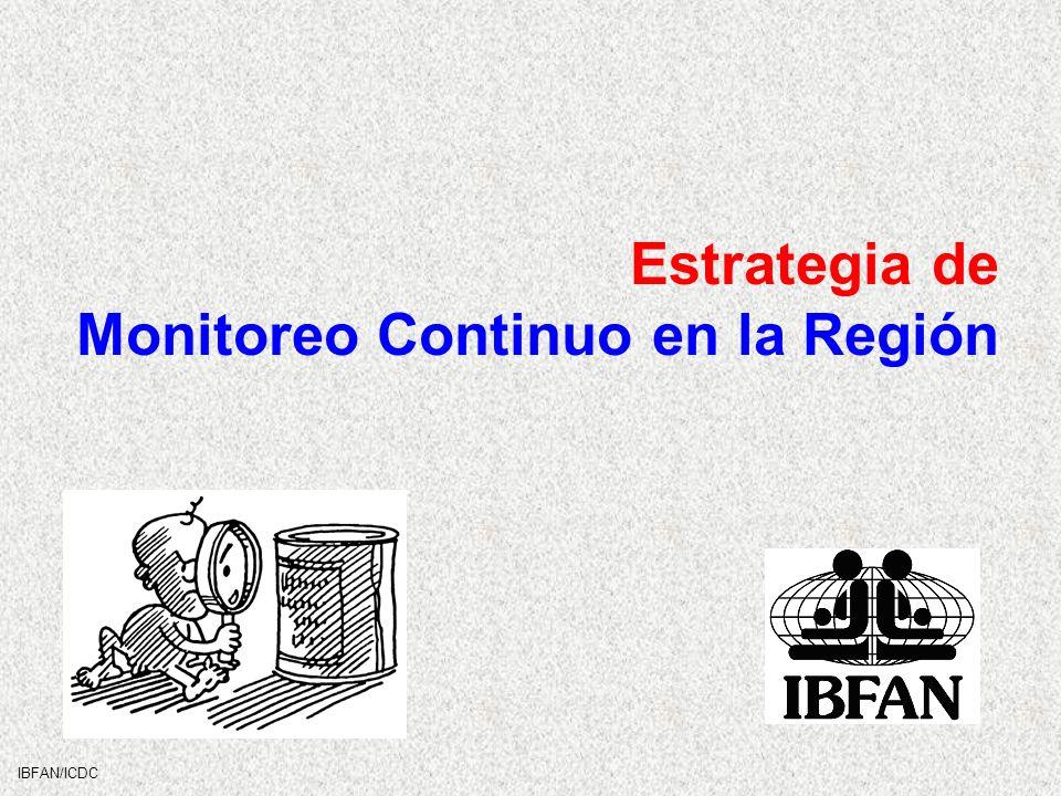 Estrategia de Monitoreo Continuo en la Región IBFAN/ICDC