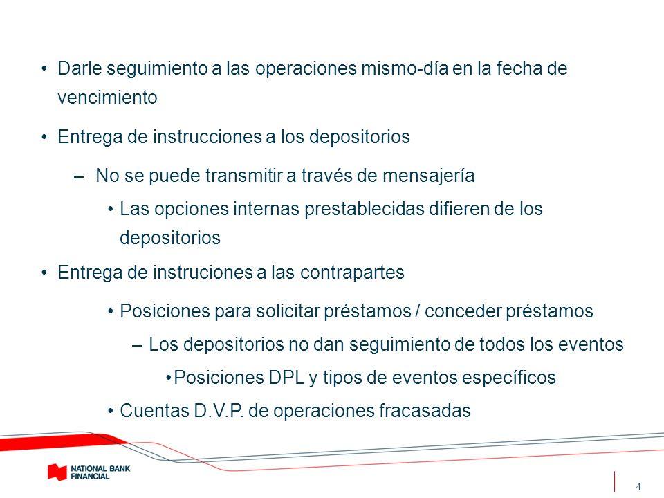 4 Darle seguimiento a las operaciones mismo-día en la fecha de vencimiento Entrega de instrucciones a los depositorios – No se puede transmitir a trav