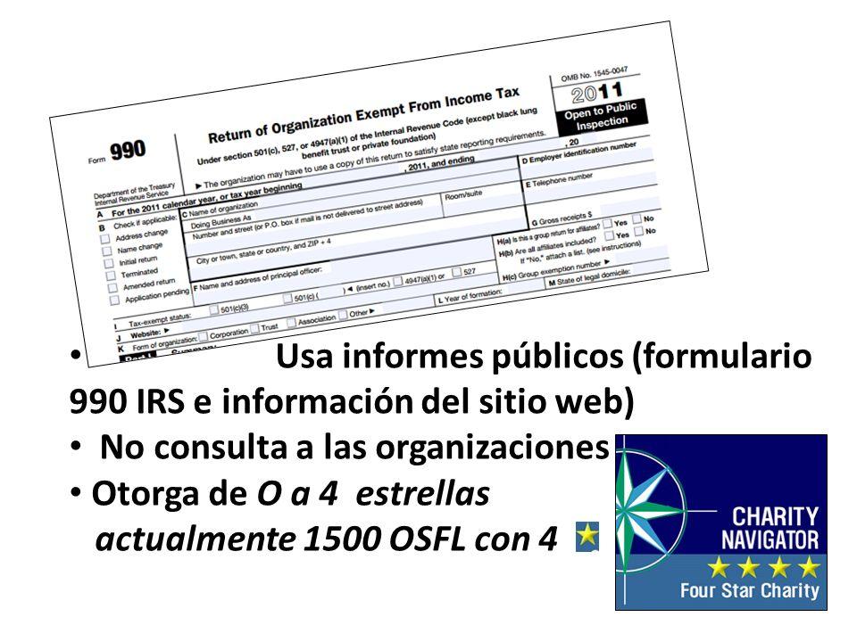 Usa informes públicos (formulario 990 IRS e información del sitio web) No consulta a las organizaciones Otorga de O a 4 estrellas actualmente 1500 OSF