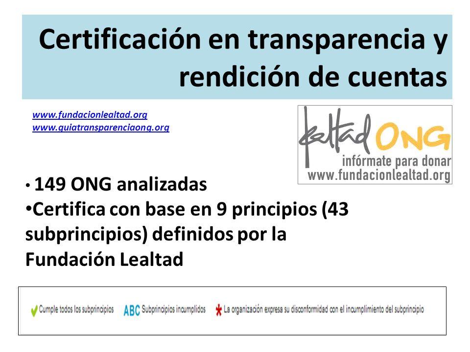 Certificación en transparencia y rendición de cuentas www.fundacionlealtad.org www.guiatransparenciaong.org 149 ONG analizadas Certifica con base en 9