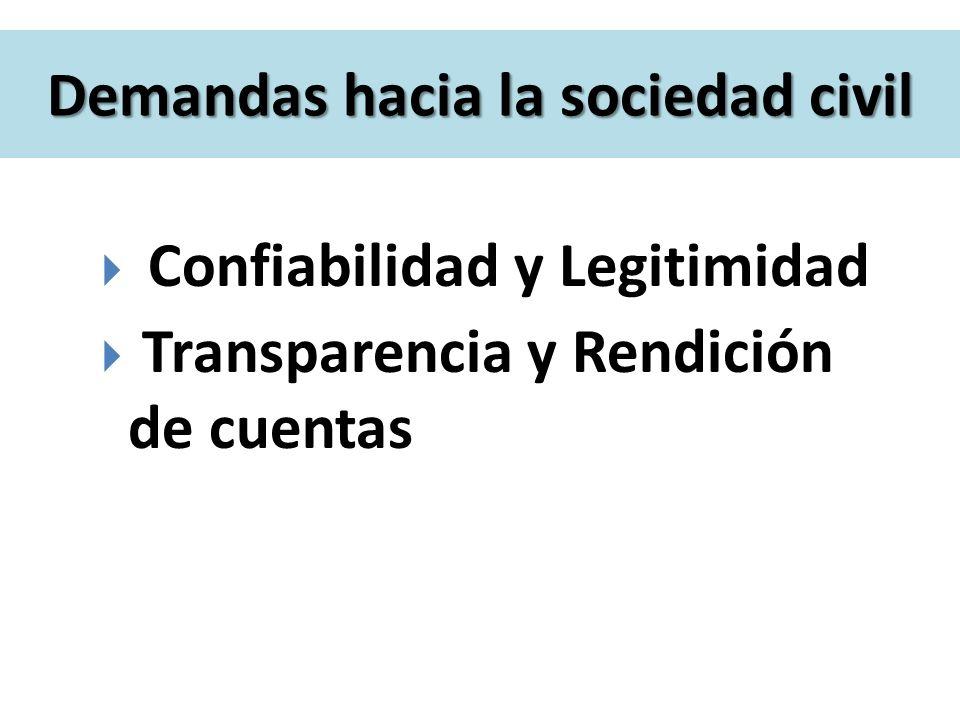 Certificación en transparencia y rendición de cuentas Analiza cerca de 10 mil OSFL de E.U.A.
