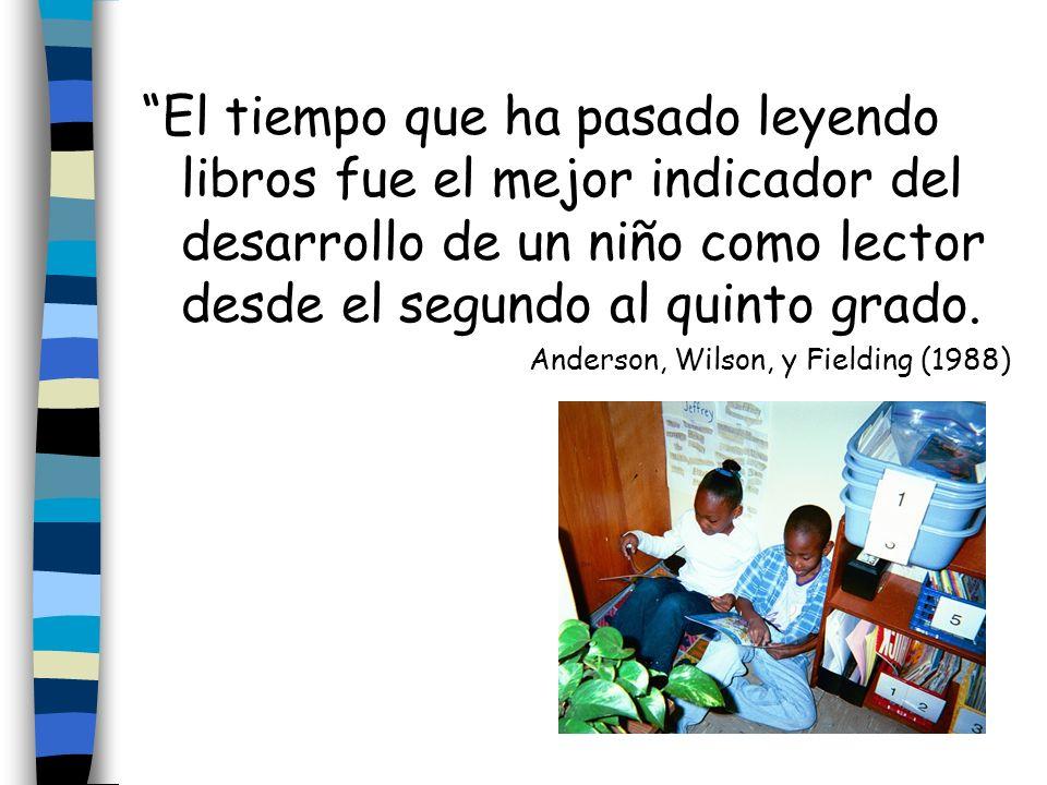 Campaña del Millón de Palabras al Año Ayudar a los estudiantes a desarrollar hábitos de buenos lectores Crear interés acerca de la lectura todos los días Apoyar a los estudiantes para convertirse en lectores más capacitados
