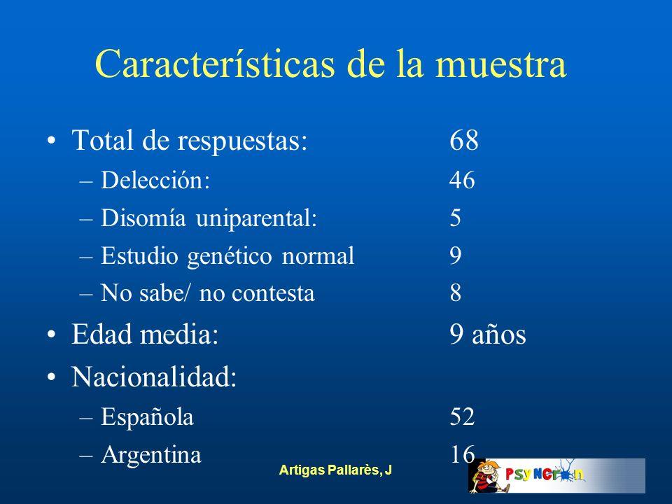 Artigas Pallarès, J Características de la muestra Total de respuestas:68 –Delección:46 –Disomía uniparental:5 –Estudio genético normal9 –No sabe/ no c