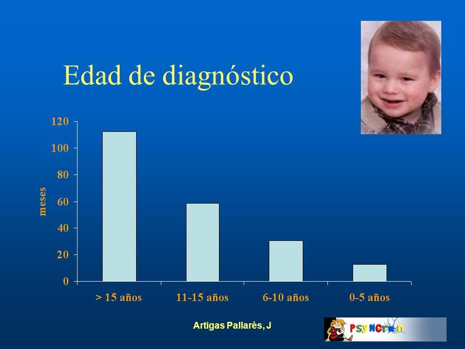 Artigas Pallarès, J Edad de diagnóstico
