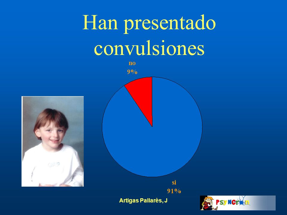 Artigas Pallarès, J Han presentado convulsiones