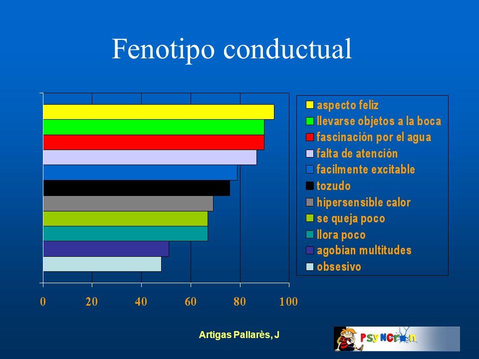 Artigas Pallarès, J Fenotipo conductual