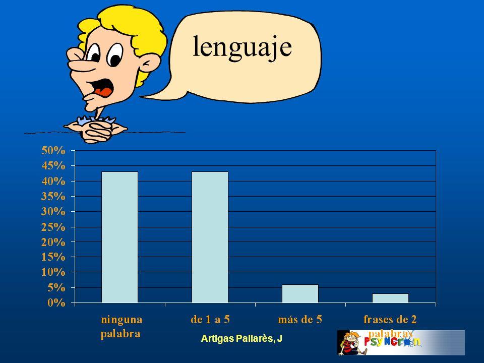 Artigas Pallarès, J lenguaje
