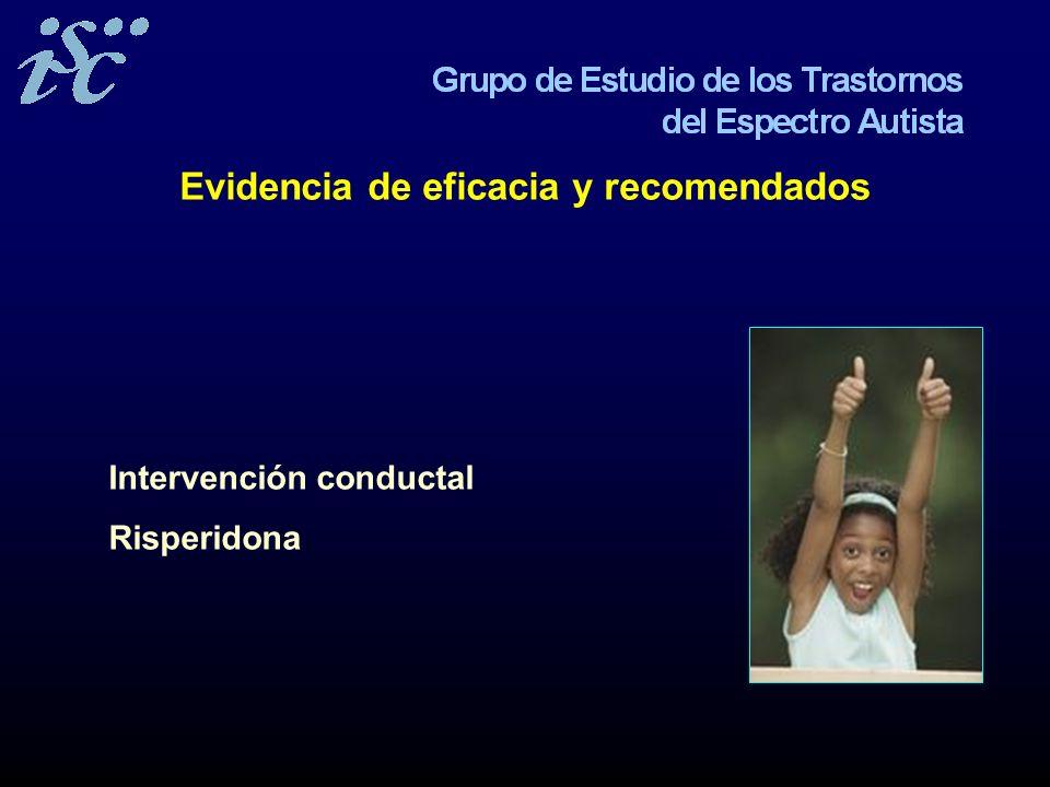 Artigas Pallarès, J Evidencia de eficacia y recomendados Intervención conductal Risperidona