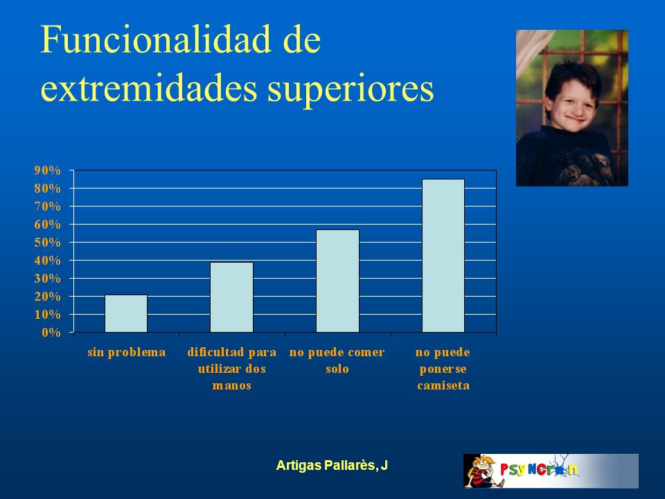 Artigas Pallarès, J Funcionalidad de extremidades superiores