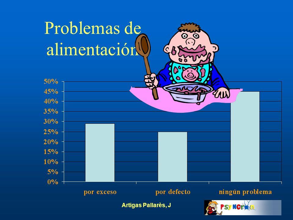 Artigas Pallarès, J Problemas de alimentación