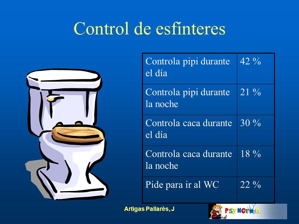 Artigas Pallarès, J Control de esfínteres Controla pipi durante el día 42 % Controla pipi durante la noche 21 % Controla caca durante el día 30 % Cont