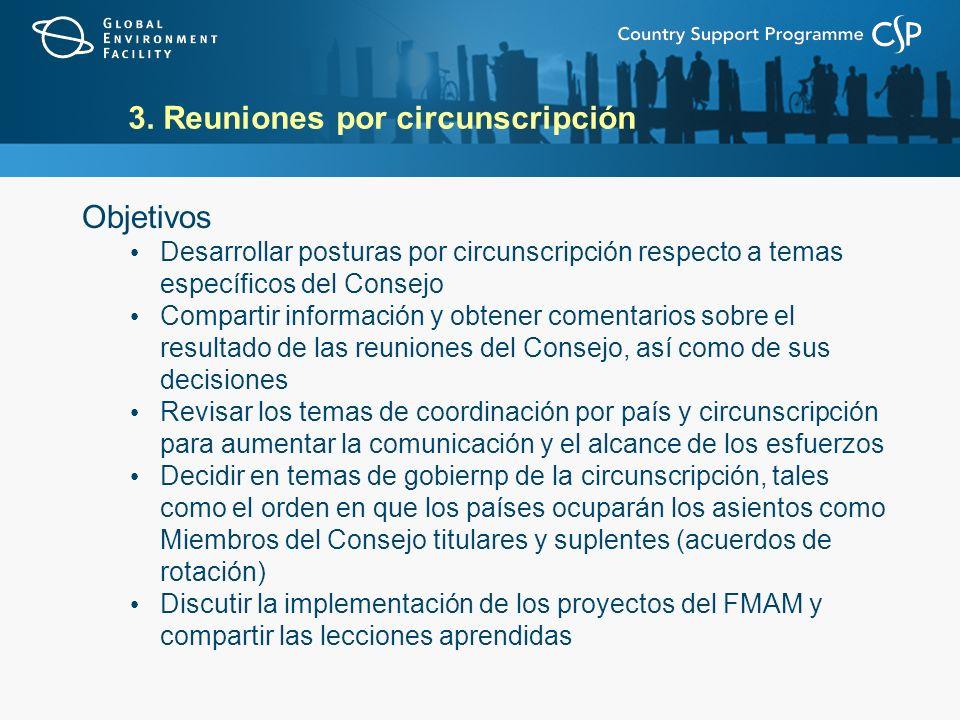 3. Reuniones por circunscripción Objetivos Desarrollar posturas por circunscripción respecto a temas específicos del Consejo Compartir información y o