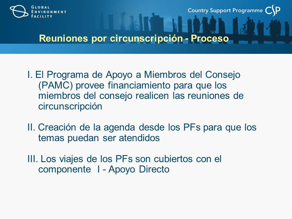 Reuniones por circunscripción - Proceso I. El Programa de Apoyo a Miembros del Consejo (PAMC) provee financiamiento para que los miembros del consejo