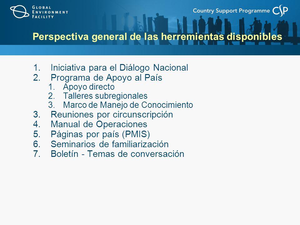 Perspectiva general de las herremientas disponibles 1.Iniciativa para el Diálogo Nacional 2.Programa de Apoyo al País 1.Apoyo directo 2.Talleres subre