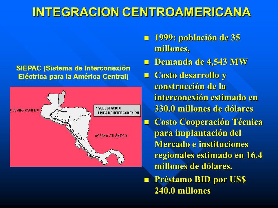 INTEGRACION CENTROAMERICANA 1999: población de 35 millones, Demanda de 4,543 MW Costo desarrollo y construcción de la interconexión estimado en 330.0