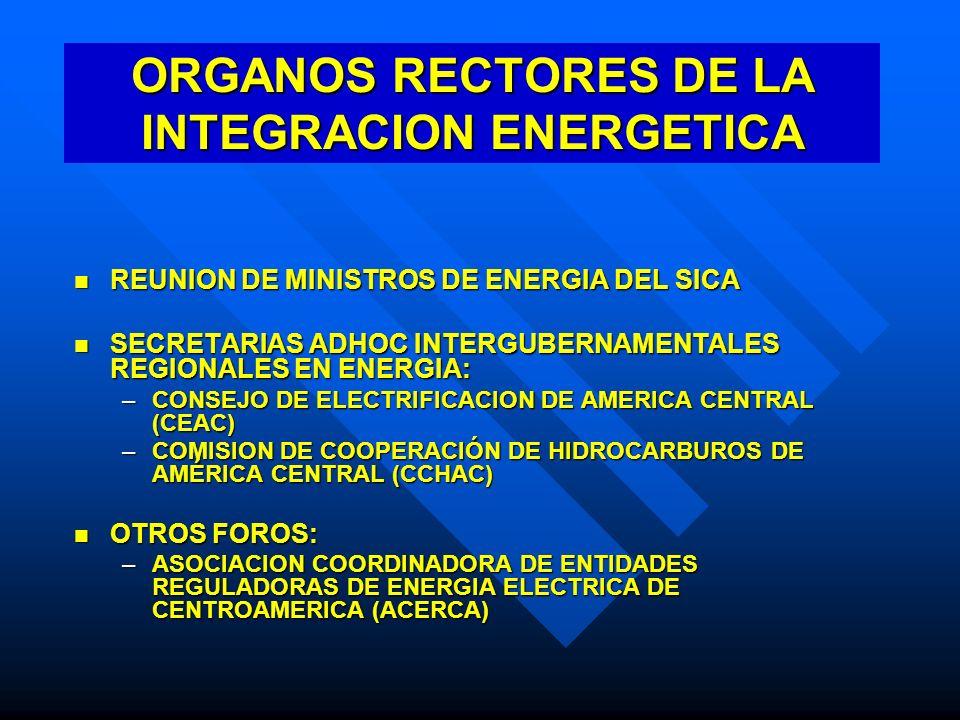ORGANOS RECTORES DE LA INTEGRACION ENERGETICA REUNION DE MINISTROS DE ENERGIA DEL SICA REUNION DE MINISTROS DE ENERGIA DEL SICA SECRETARIAS ADHOC INTE