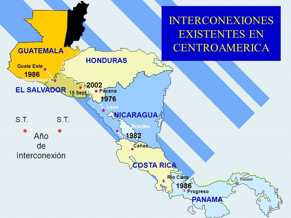 INTERCONEXIONES EXISTENTES EN CENTROAMERICA Panamá Cañas Los Brasiles Pavana Ahuachapán Leon Rio Claro 15 Sept. Guate Este Progreso GUATEMALA HONDURAS