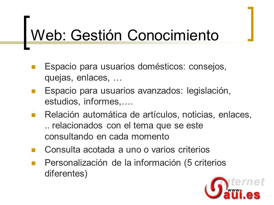 Web: Gestión Conocimiento Espacio para usuarios domésticos: consejos, quejas, enlaces, … Espacio para usuarios avanzados: legislación, estudios, infor