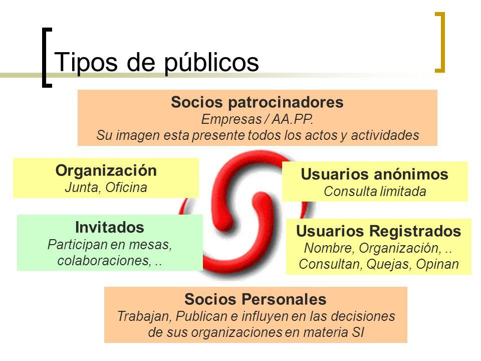 Tipos de públicos Socios Personales Trabajan, Publican e influyen en las decisiones de sus organizaciones en materia SI Socios patrocinadores Empresas