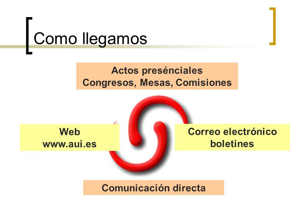 Como llegamos Comunicación directa Actos presénciales Congresos, Mesas, Comisiones Web www.aui.es Correo electrónico boletines