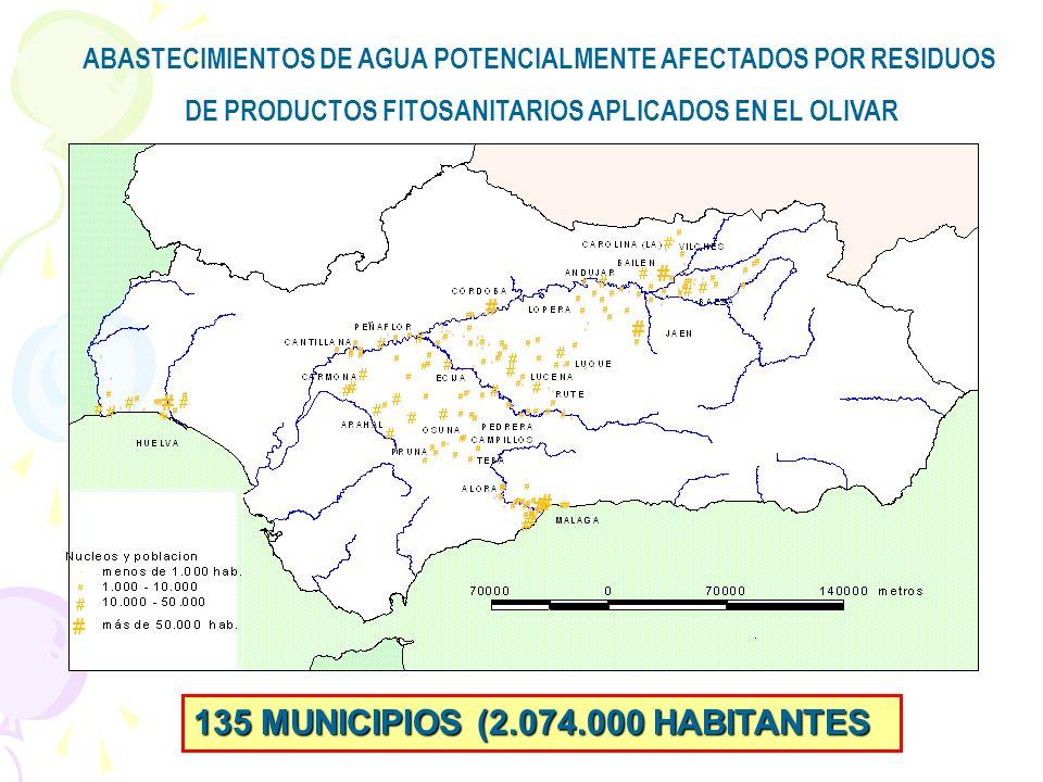 2. LA PRESIÓN Y LOS IMPACTOS SIGUEN CRECIENDO d) Evolución de la calidad Dificultades del plan de depuración de aguas residuales urbanas. Reducción mu