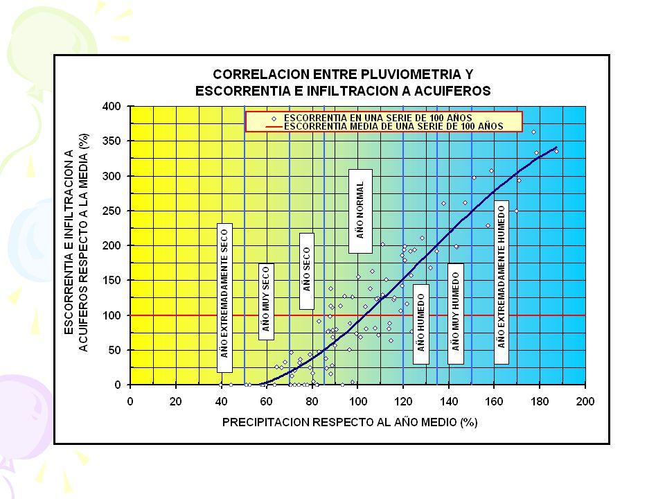 Temperatura en superficie: en los últimos 150 y 1000 años e) Horizonte de cambio climático
