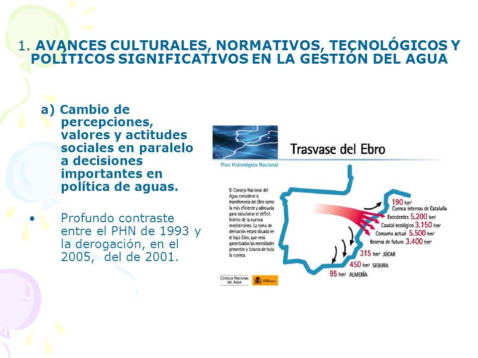3.RELACIÓN CLAVE ENTRE AGUA Y POLÍTICAS TERRITORIALES a) Política agrícola: PAC.
