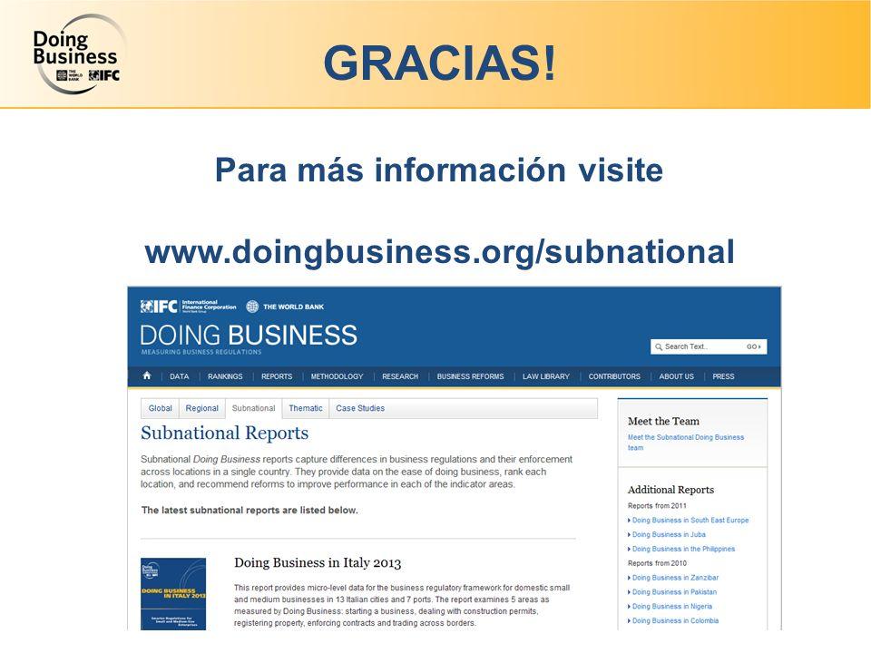 GRACIAS! Para más información visite www.doingbusiness.org/subnational