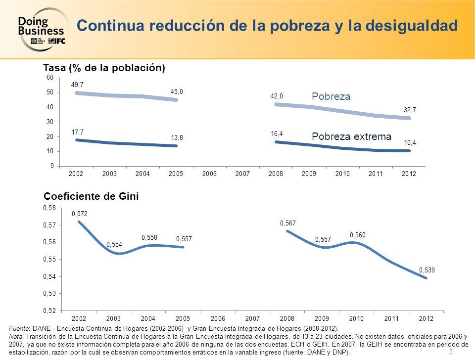 5 Fuente: DANE - Encuesta Continua de Hogares (2002-2006) y Gran Encuesta Integrada de Hogares (2008-2012).