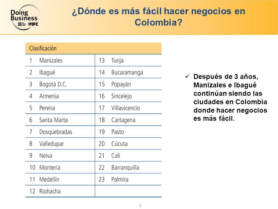 8 ¿Dónde es más fácil hacer negocios en Colombia.