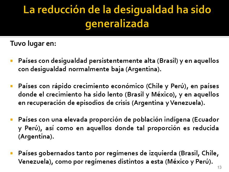 Concentración del ingreso en América Latina (Coeficiente de Gini en %, alrededor del 2007) 14