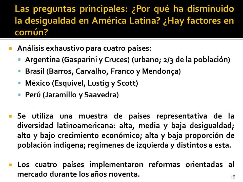 16 Argentina (urbano) BrasilMéxicoPerú 20002006200120062000200620012006 Coeficiente de Gini50.448.258.854.852.949.952.449.3 Percentil 90/1011.911.215.712.511.48.911.710.6 Pobreza (US$2.5 al día)14.211.027.419.521.913.929.920.4