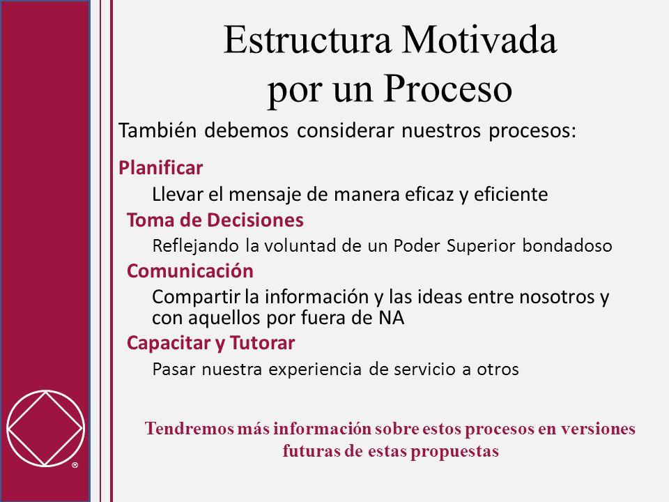 Estructura Motivada por un Proceso También debemos considerar nuestros procesos: Planificar Llevar el mensaje de manera eficaz y eficiente Toma de Dec