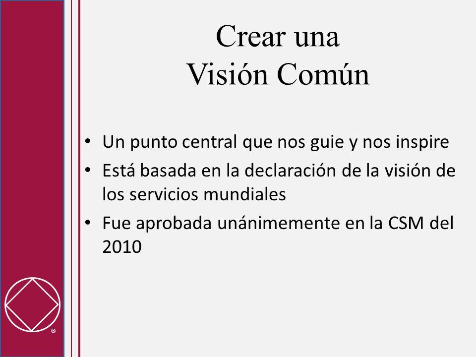 Crear una Visión Común Un punto central que nos guie y nos inspire Está basada en la declaración de la visión de los servicios mundiales Fue aprobada