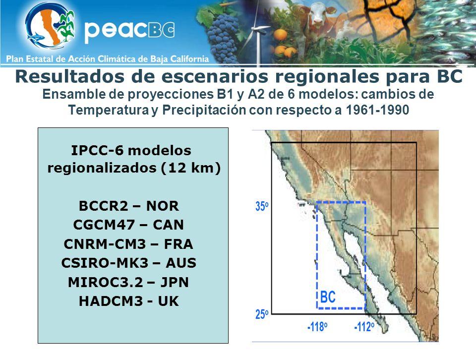 Cambio anual de temperatura (°C) en BC: Siglo XXI con respecto a 1961-1990 Ensamble de 6 modelos del CMIP3 (Mediana ± 1 std) B1: Bajas emisiones A2: Altas emisiones Distribución decadal