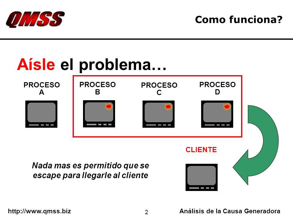 http://www.qmss.bizAnálisis de la Causa Generadora 2 Como funciona? PROCESO D PROCESO C PROCESO B PROCESO A CLIENTE Nada mas es permitido que se escap