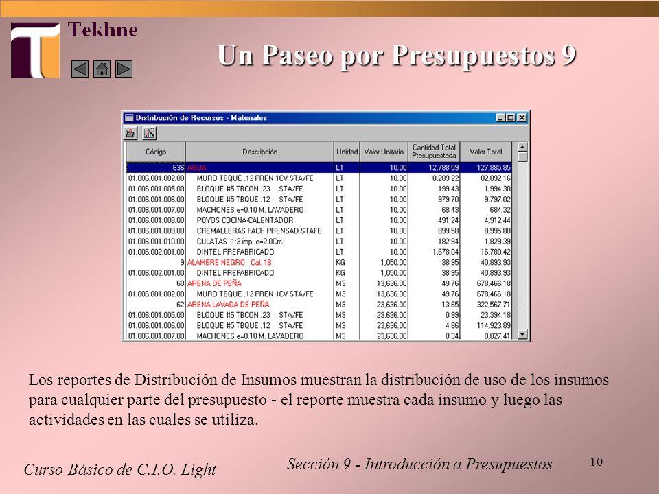 10 Curso Básico de C.I.O. Light Sección 9 - Introducción a Presupuestos Un Paseo por Presupuestos 9 Los reportes de Distribución de Insumos muestran l
