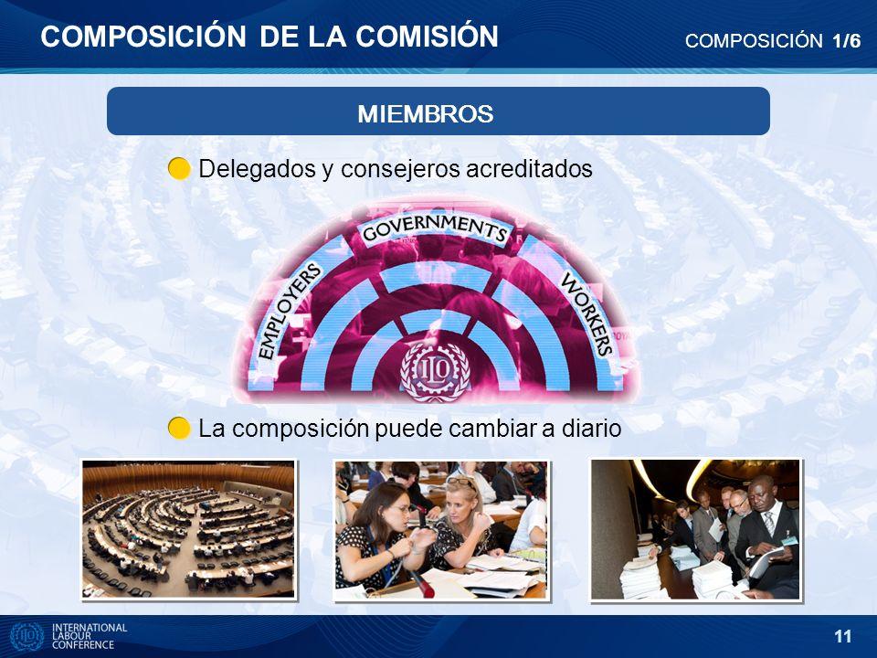 11 COMPOSICIÓN DE LA COMISIÓN Delegados y consejeros acreditados La composición puede cambiar a diario MIEMBROS COMPOSICIÓN 1/6
